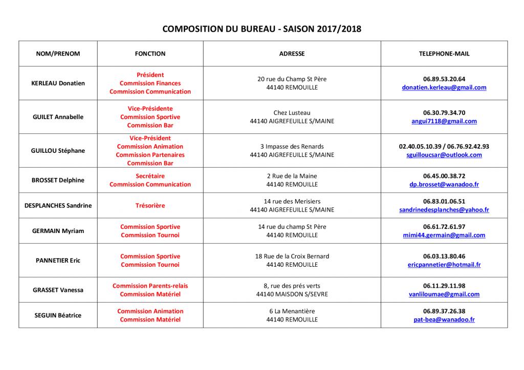 Composition bureau 2017-2018