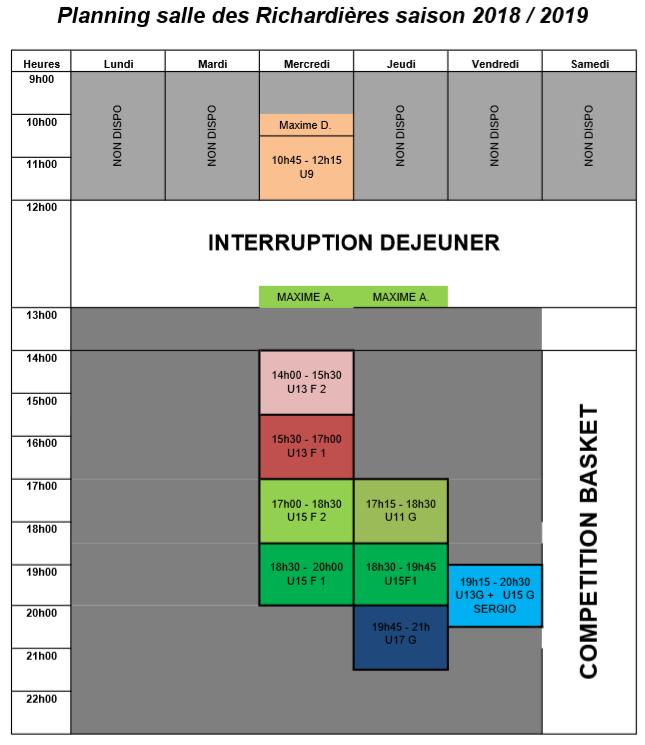 Planning AIG Richardières