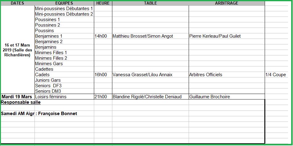 Planning table 16-17 Mars